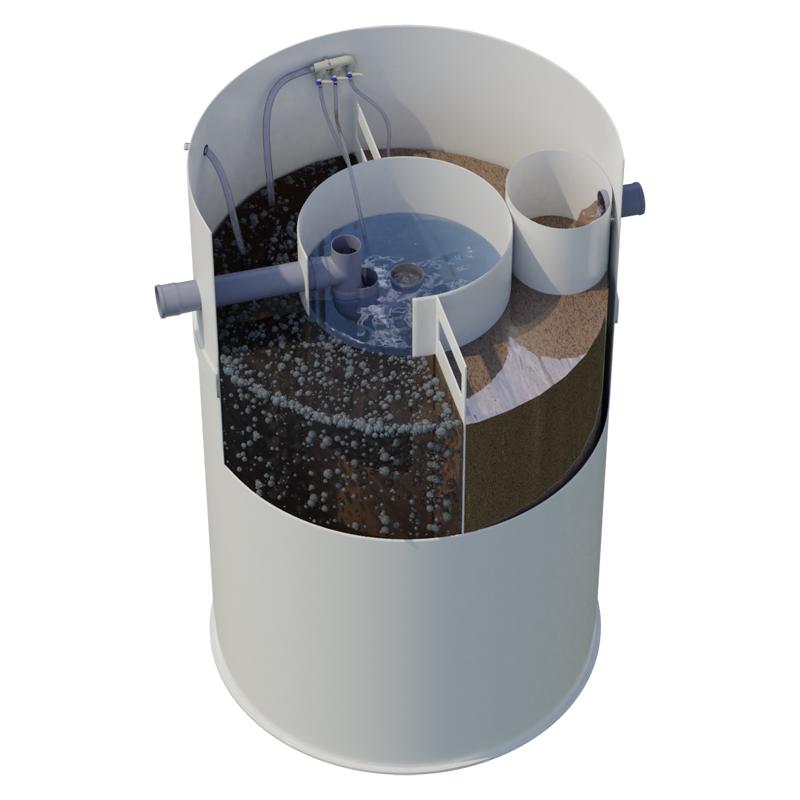 Oczyszczalnia biologiczna ATC P